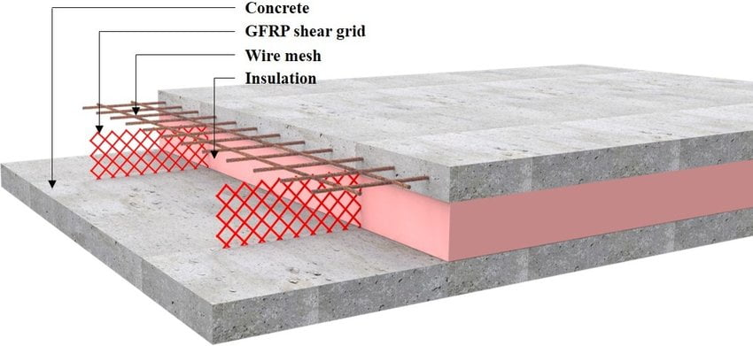 Photo of Glass Fiber Reinforced Concrete -Properties and Applications