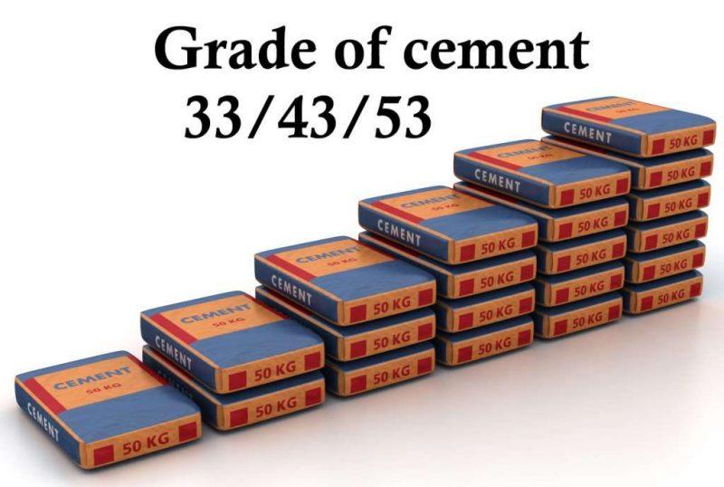 Cement grade