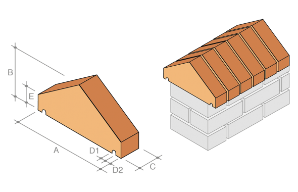 Saddle Coping in building construction