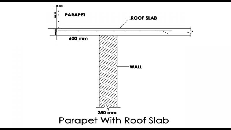 Parapet wall with Roof slab